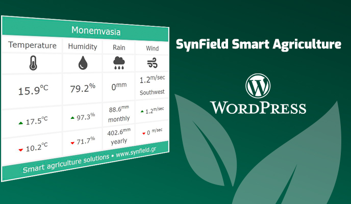 SynField Smart Agriculture WP plugin